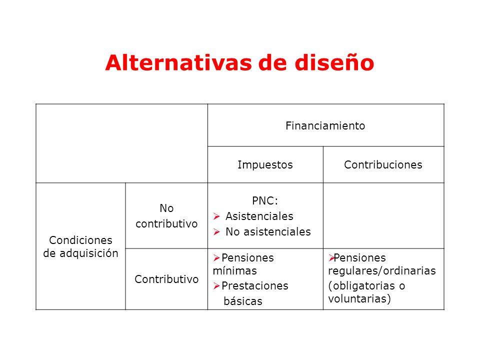 Valuación actuarial: objetivos Determinar solvencia (cp, lp) de un régimen de seguridad social.