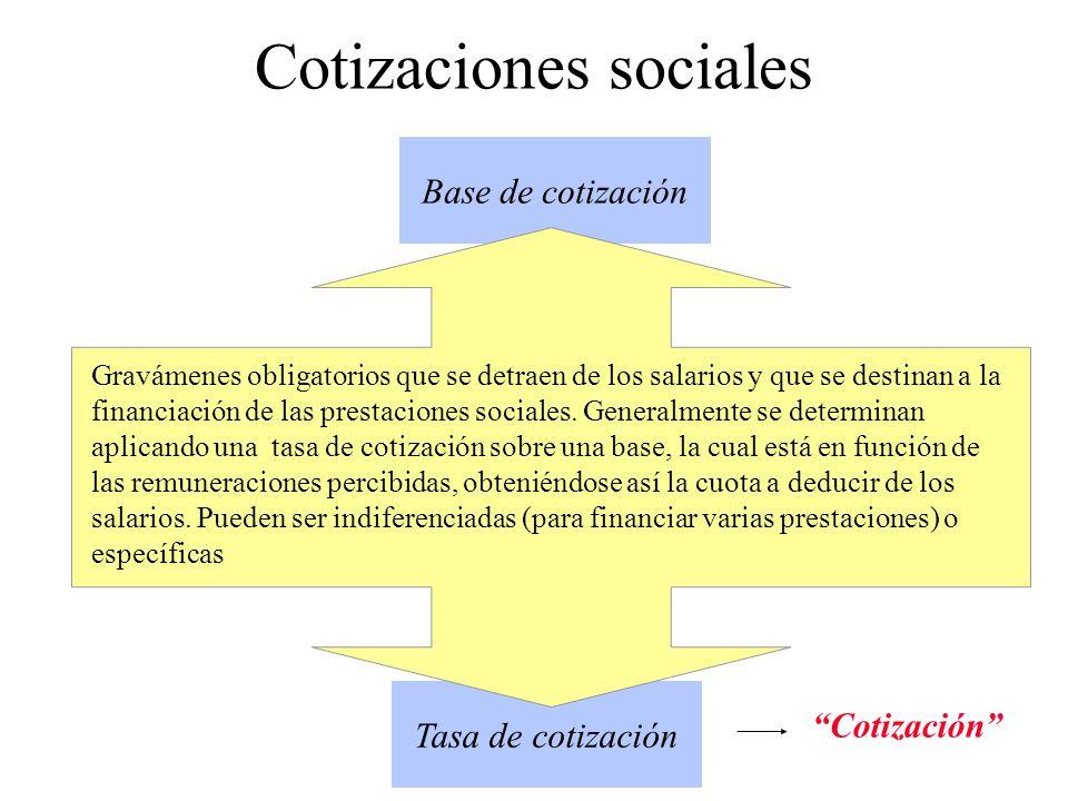 Temas para discusión De qué manera los mecanismos de financiamiento pueden influir sobre los incentivos a la participación contributiva (aumento de cobertura) ¿Son eficaces los mecanismos de redistribución en los sistemas de beneficio definido.