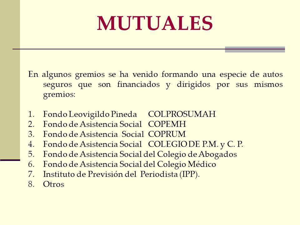 1.Plan de Asistencia Social de Empleados y Funcionarios del Banco Central de Honduras. (PAS). 2.Instituto Nacional de Empleados y Funcionarios de la U