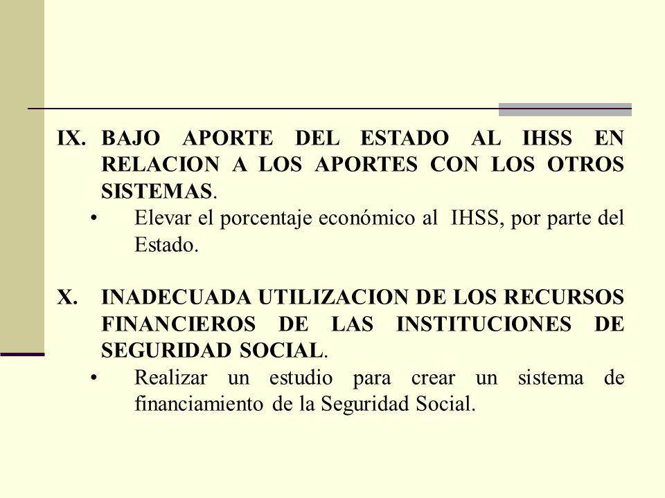 VIII.LOS RIESGOS DEL TRABAJO SON ASUMIDOS POR EL IHSS Se ha creado el programa Riesgos de Trabajo (RT), financiado por los patronos, pero este aporte