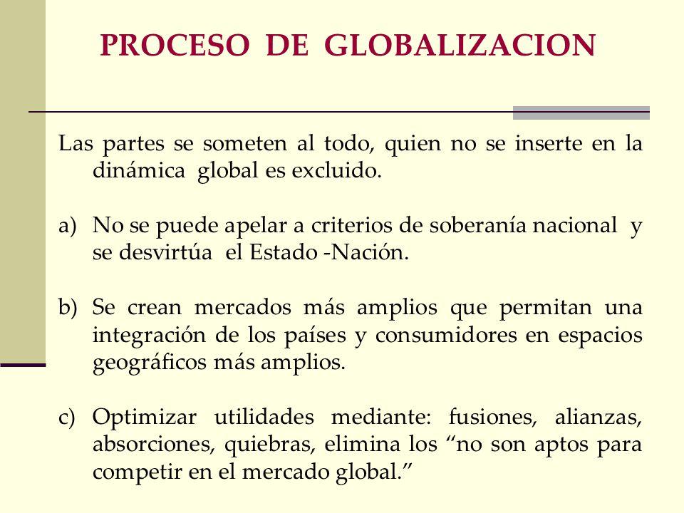 a)El propósito fundamental de este proceso es monopolizar mercados y centralizar los recursos. b)No son los gobiernos, ni los Estados quienes lo contr