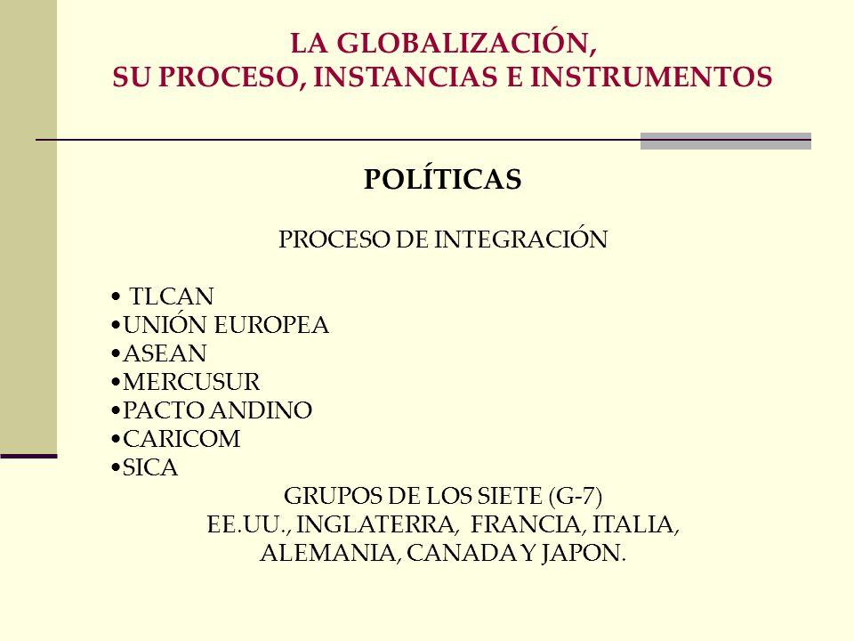 Las partes se someten al todo, quien no se inserte en la dinámica global es excluido. a)No se puede apelar a criterios de soberanía nacional y se desv