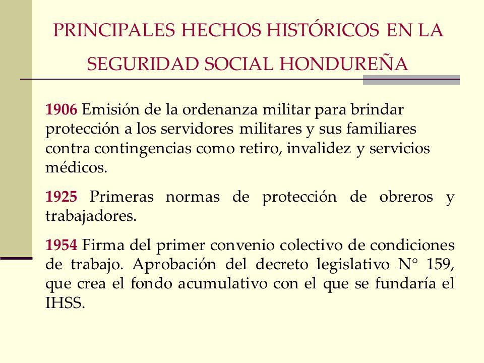 1906 Emisión de la ordenanza militar para brindar protección a los servidores militares y sus familiares contra contingencias como retiro, invalidez y servicios médicos.