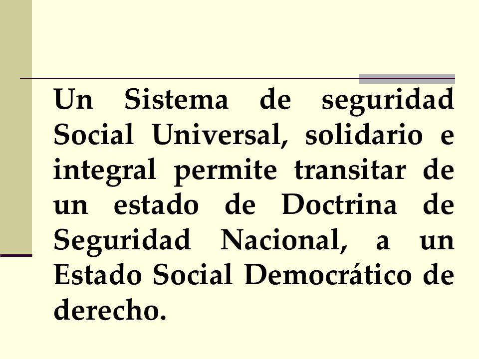 Solidaridad de trabajadores de América a)Prioridad la Seguridad Social, consolidando una cultura, como pensamiento de los trabajadores. (Investigar, f
