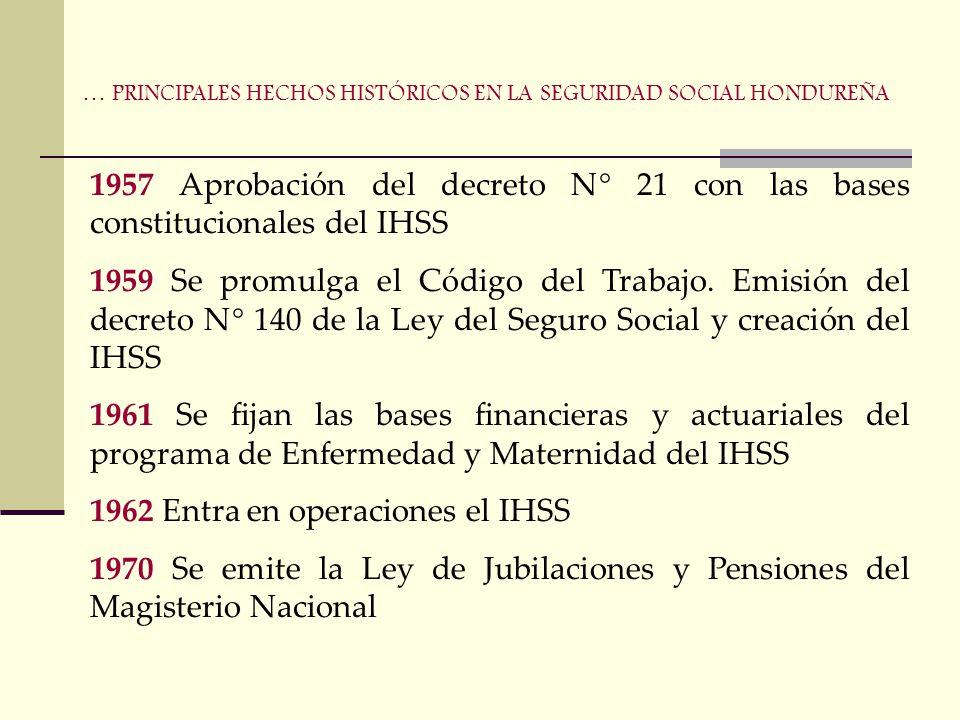 1957 Aprobación del decreto N° 21 con las bases constitucionales del IHSS 1959 Se promulga el Código del Trabajo.