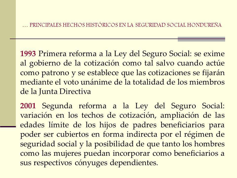 1971 Entra en vigencia la Ley del Magisterio. Se emite la Ley de Jubilaciones y Pensiones de los Empleados y Funcionarios del Poder Ejecutivo. 1972 Se