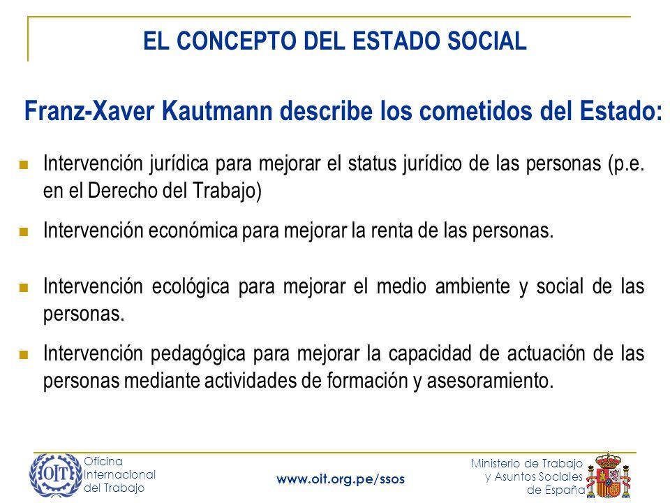 Oficina Internacional del Trabajo Ministerio de Trabajo y Asuntos Sociales de España www.oit.org.pe/ssos Intervención jurídica para mejorar el status jurídico de las personas (p.e.