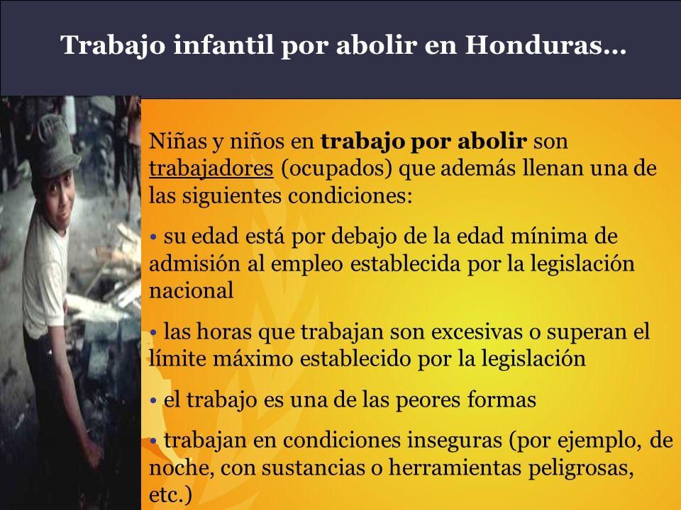 PaísOcupados (en miles) Tasa de trabajo Honduras35615% Niñas y niños ocupados… Fuente: IPEC Info