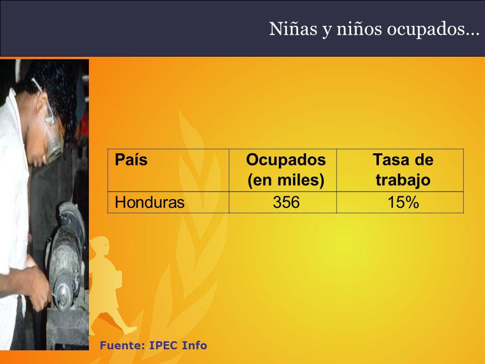 La mayoría de los trabajadores infantiles son niños... Fuente: IPEC Info