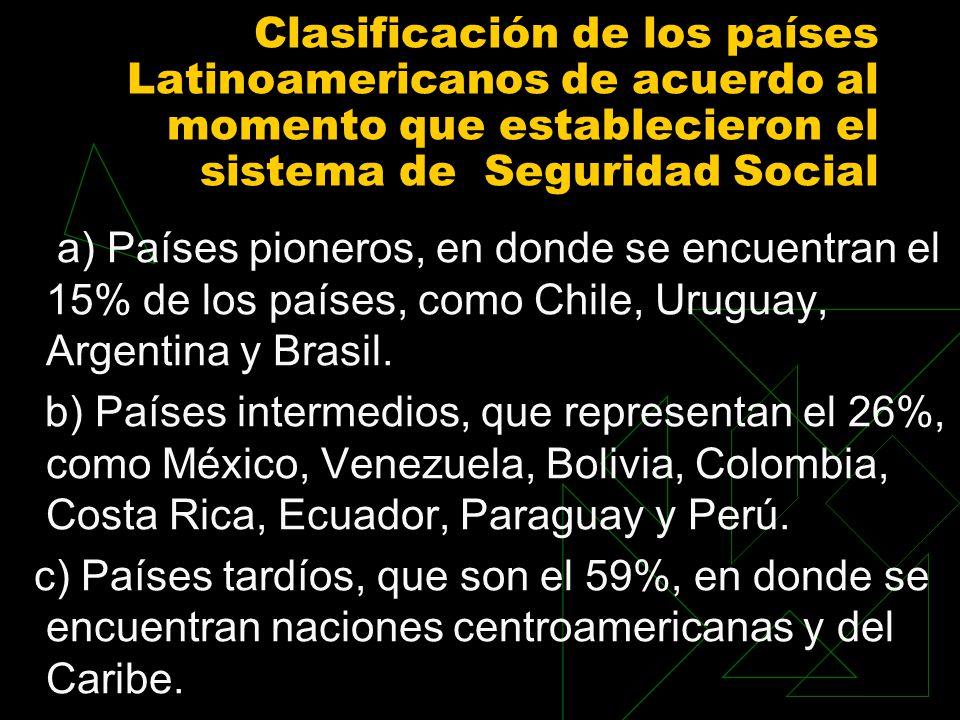 Clasificación de los países Latinoamericanos de acuerdo al momento que establecieron el sistema de Seguridad Social a) Países pioneros, en donde se encuentran el 15% de los países, como Chile, Uruguay, Argentina y Brasil.