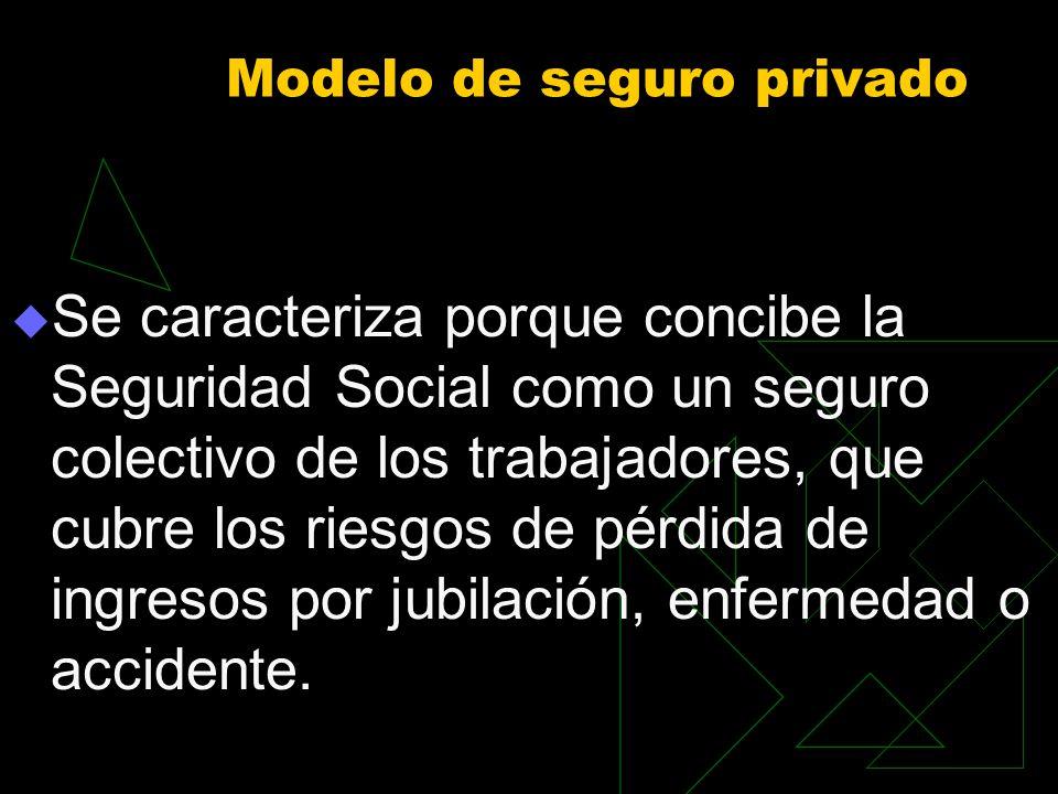 Modelo de seguro privado Se caracteriza porque concibe la Seguridad Social como un seguro colectivo de los trabajadores, que cubre los riesgos de pérdida de ingresos por jubilación, enfermedad o accidente.