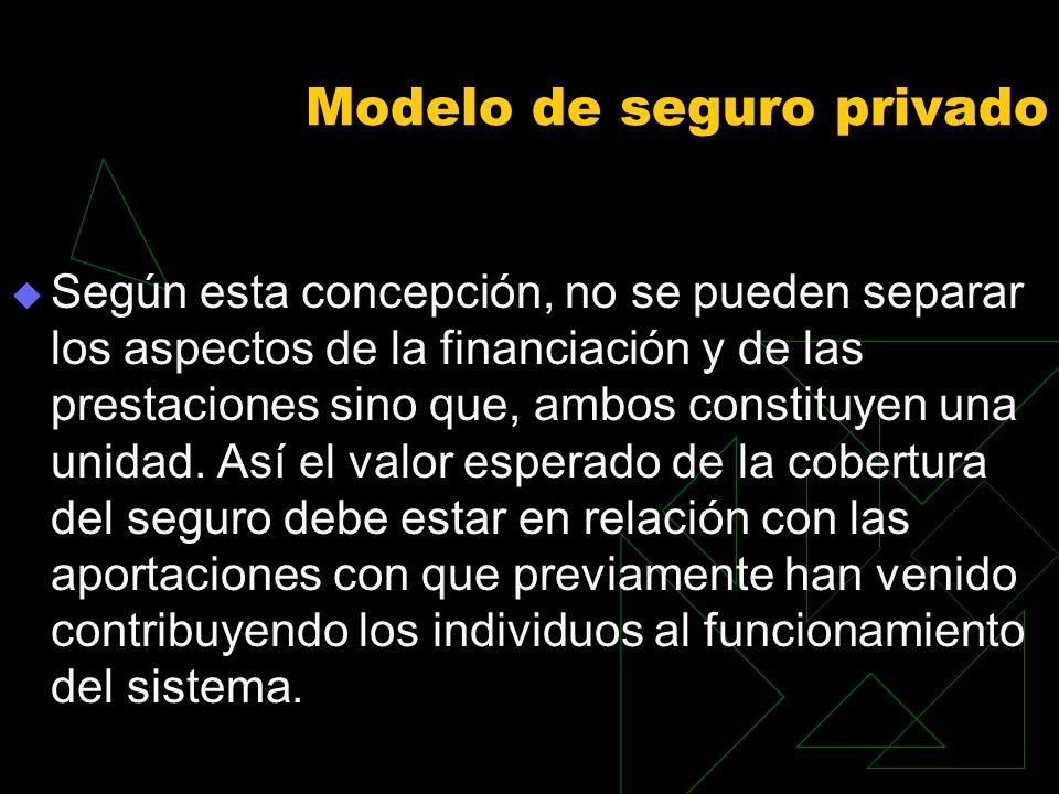 Modelo de seguro privado Según esta concepción, no se pueden separar los aspectos de la financiación y de las prestaciones sino que, ambos constituyen una unidad.