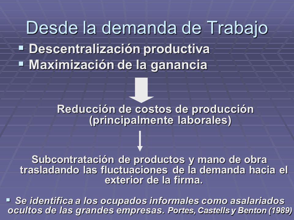 Desde la demanda de Trabajo Descentralización productiva Descentralización productiva Maximización de la ganancia Maximización de la ganancia Reducción de costos de producción (principalmente laborales) Subcontratación de productos y mano de obra trasladando las fluctuaciones de la demanda hacia el exterior de la firma.