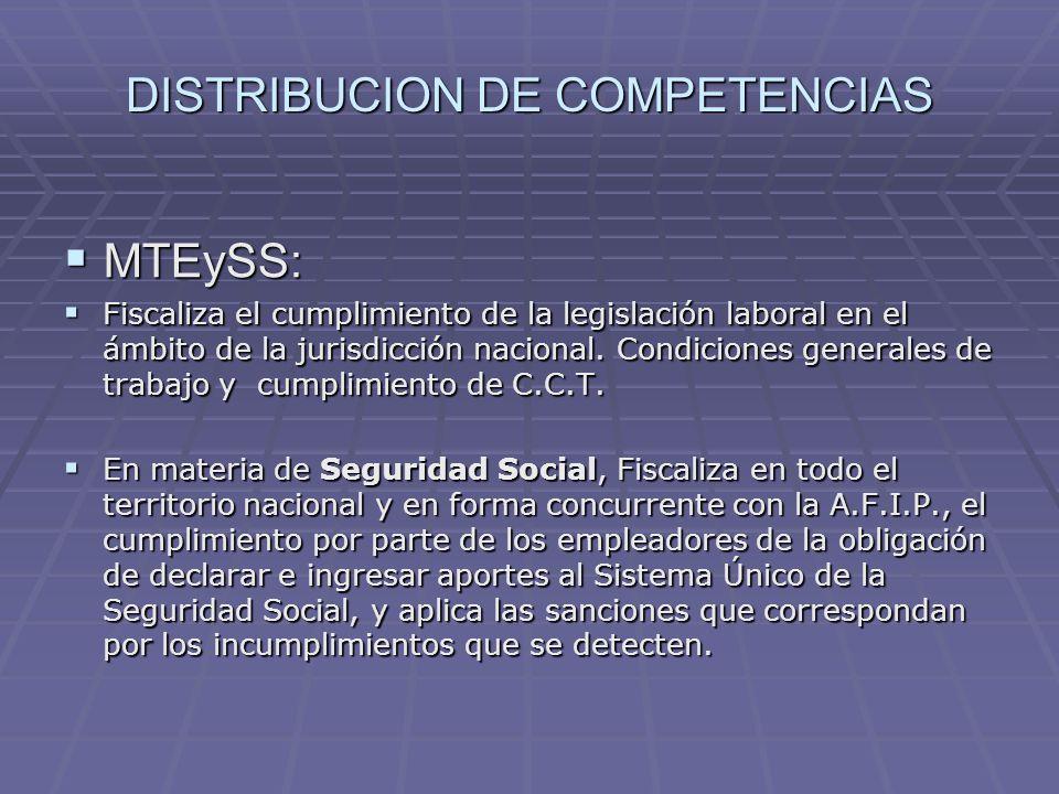DISTRIBUCION DE COMPETENCIAS MTEySS: MTEySS: Fiscaliza el cumplimiento de la legislación laboral en el ámbito de la jurisdicción nacional.