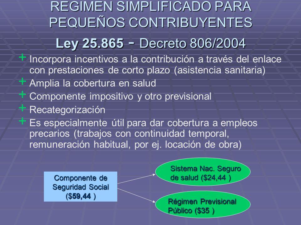 REGIMEN SIMPLIFICADO PARA PEQUEÑOS CONTRIBUYENTES Ley 25.865 - Decreto 806/2004 + + Incorpora incentivos a la contribución a través del enlace con prestaciones de corto plazo (asistencia sanitaria) + + Amplia la cobertura en salud + + Componente impositivo y otro previsional + + Recategorización + + Es especialmente útil para dar cobertura a empleos precarios (trabajos con continuidad temporal, remuneración habitual, por ej.