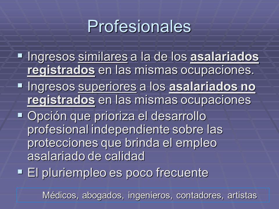 Oficio Ingresos menores a la de los asalariados registrados en las mismas ocupaciones.