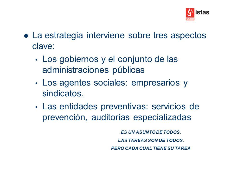 La estrategia interviene sobre tres aspectos clave: Los gobiernos y el conjunto de las administraciones públicas Los agentes sociales: empresarios y sindicatos.