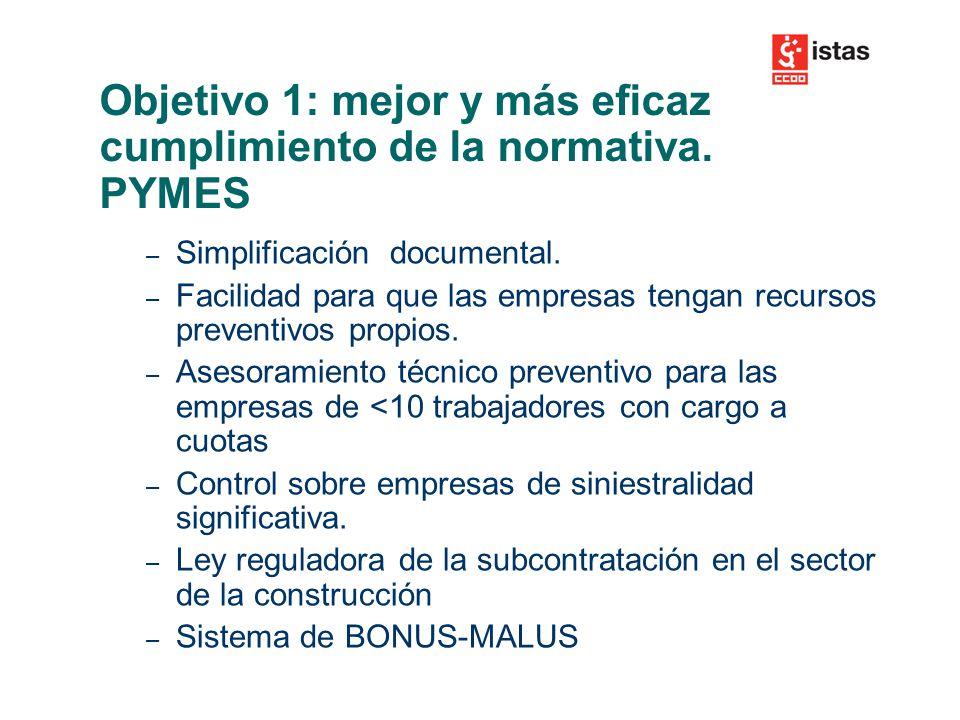 – Simplificación documental. – Facilidad para que las empresas tengan recursos preventivos propios.