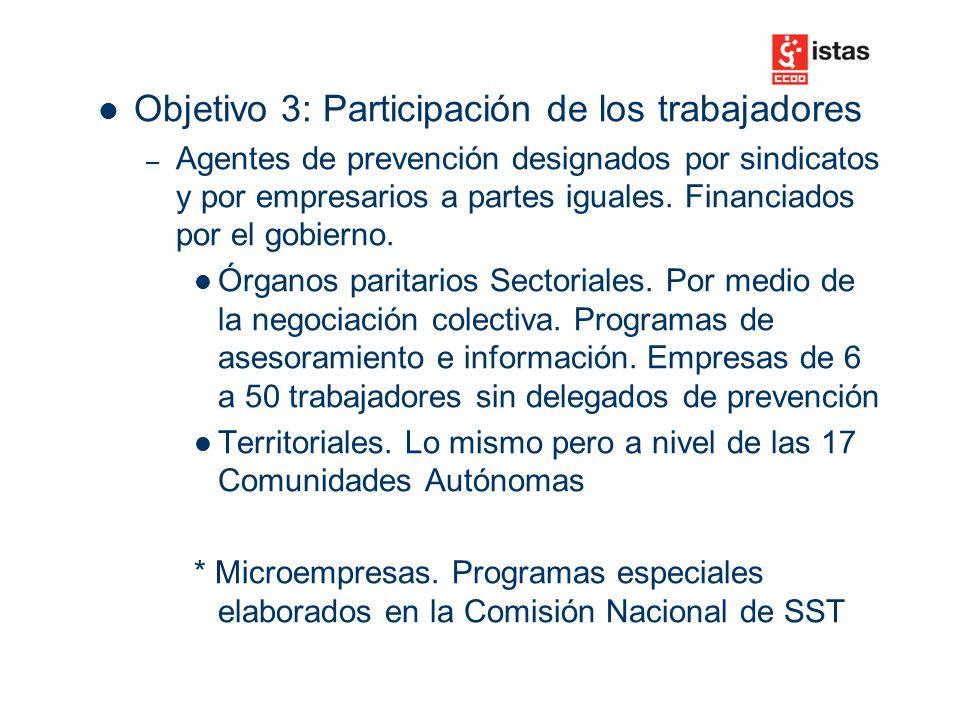 Objetivo 3: Participación de los trabajadores – Agentes de prevención designados por sindicatos y por empresarios a partes iguales.