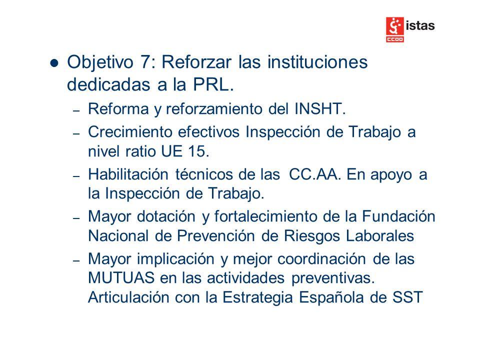 Objetivo 7: Reforzar las instituciones dedicadas a la PRL.