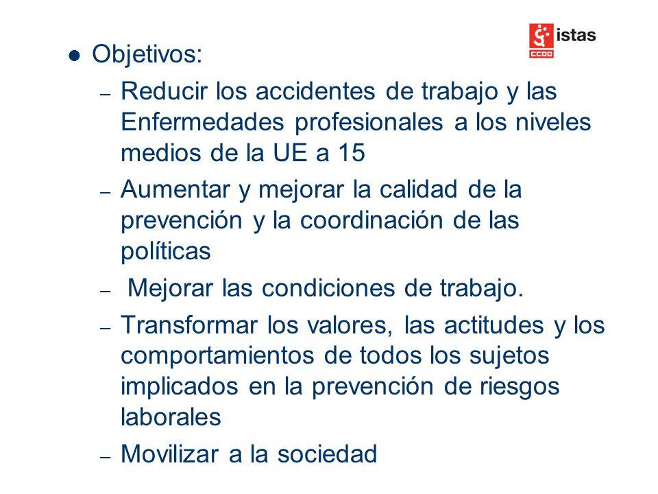 Objetivos: – Reducir los accidentes de trabajo y las Enfermedades profesionales a los niveles medios de la UE a 15 – Aumentar y mejorar la calidad de la prevención y la coordinación de las políticas – Mejorar las condiciones de trabajo.