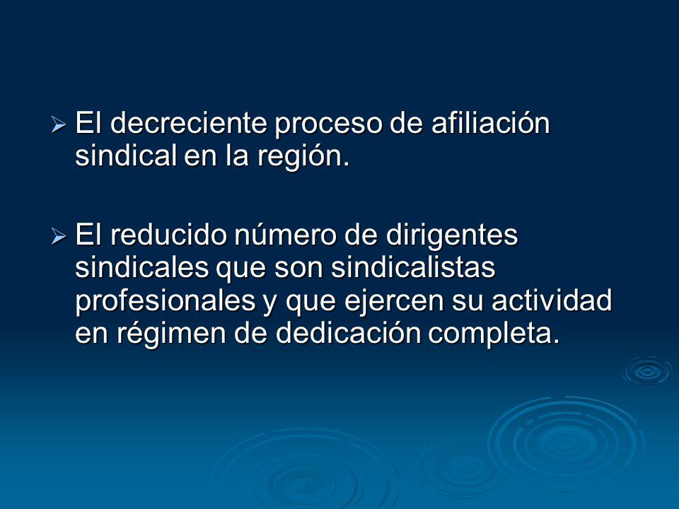 El decreciente proceso de afiliación sindical en la región. El decreciente proceso de afiliación sindical en la región. El reducido número de dirigent