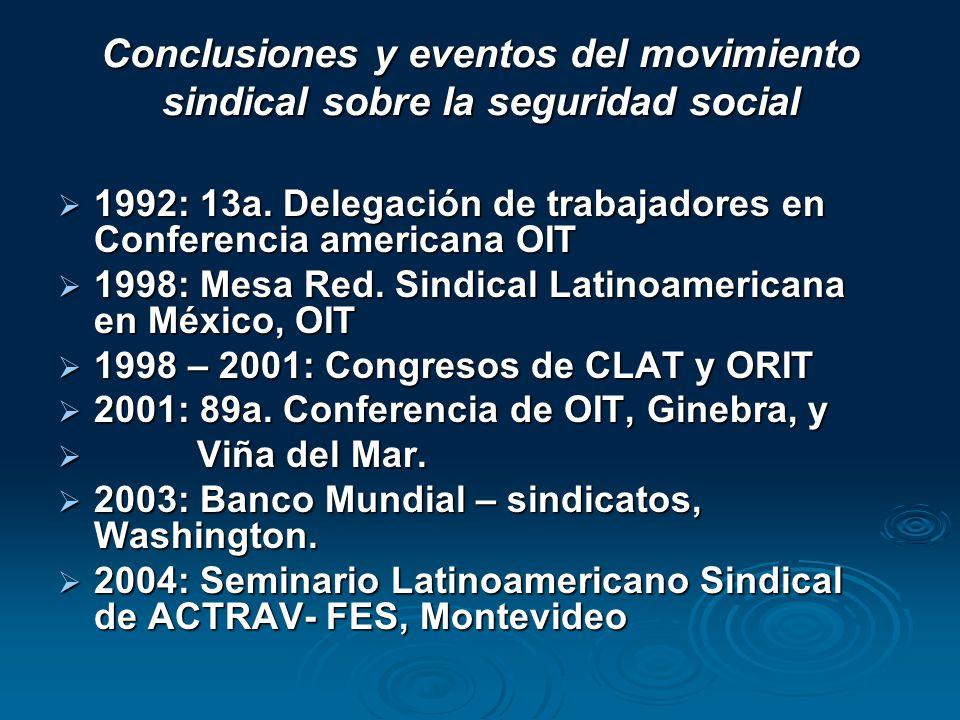 Conclusiones y eventos del movimiento sindical sobre la seguridad social 1992: 13a. Delegación de trabajadores en Conferencia americana OIT 1992: 13a.