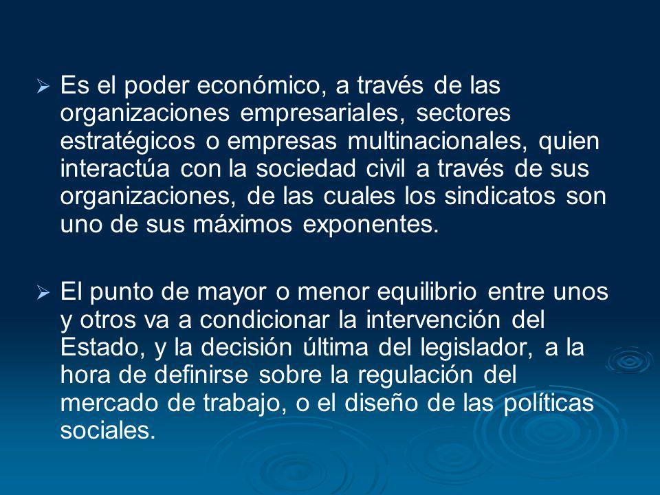 Es el poder económico, a través de las organizaciones empresariales, sectores estratégicos o empresas multinacionales, quien interactúa con la socieda