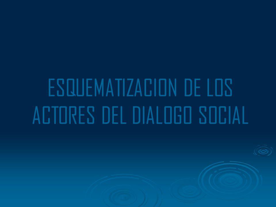 ESQUEMATIZACION DE LOS ACTORES DEL DIALOGO SOCIAL