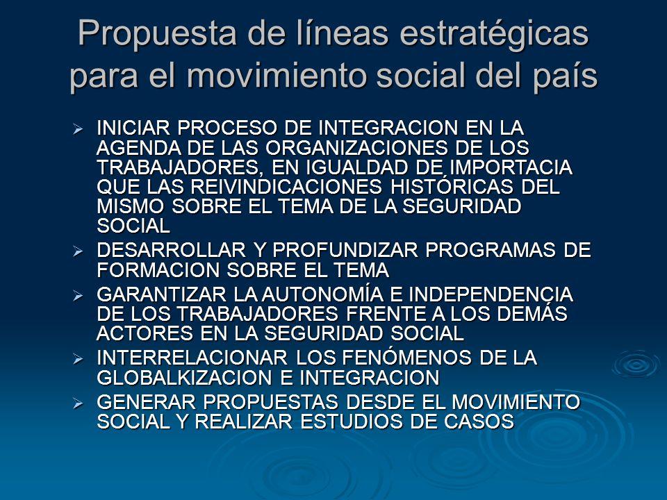 Propuesta de líneas estratégicas para el movimiento social del país INICIAR PROCESO DE INTEGRACION EN LA AGENDA DE LAS ORGANIZACIONES DE LOS TRABAJADO