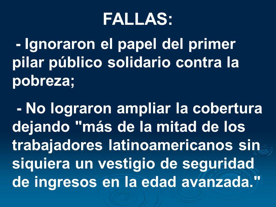 FALLAS: - Ignoraron el papel del primer pilar público solidario contra la pobreza; - No lograron ampliar la cobertura dejando