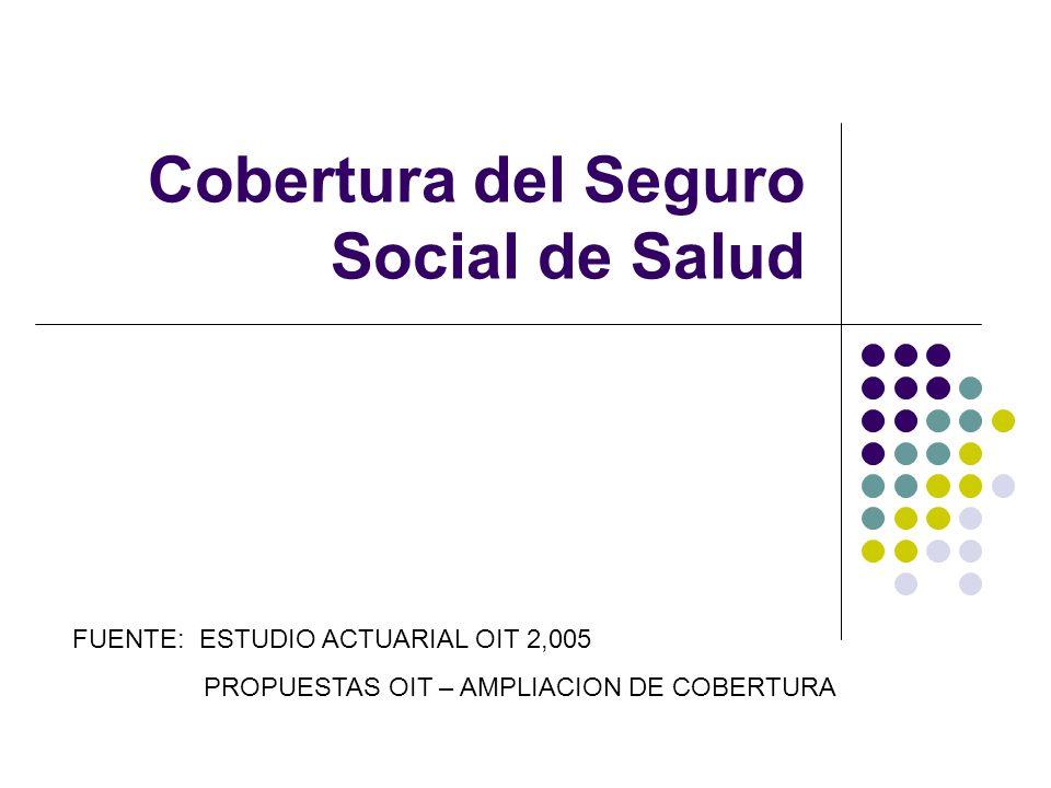 Cobertura del Seguro Social de Salud Marzo de 2008 FUENTE: ESTUDIO ACTUARIAL OIT 2,005 PROPUESTAS OIT – AMPLIACION DE COBERTURA