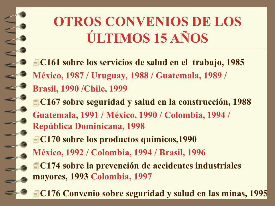 4 C161 sobre los servicios de salud en el trabajo, 1985 México, 1987 / Uruguay, 1988 / Guatemala, 1989 / Brasil, 1990 /Chile, 1999 4 C167 sobre seguri