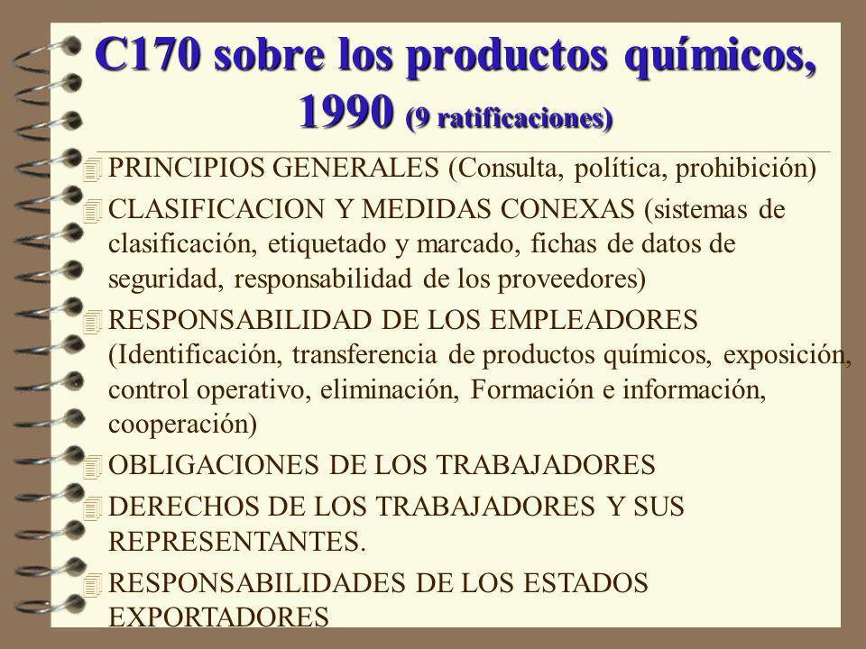 C170 sobre los productos químicos, 1990 (9 ratificaciones) 4 PRINCIPIOS GENERALES (Consulta, política, prohibición) 4 CLASIFICACION Y MEDIDAS CONEXAS