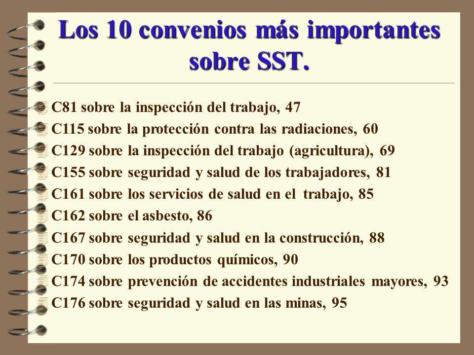 Los 10 convenios más importantes sobre SST. 4 C81 sobre la inspección del trabajo, 47 4 C115 sobre la protección contra las radiaciones, 60 4 C129 sob