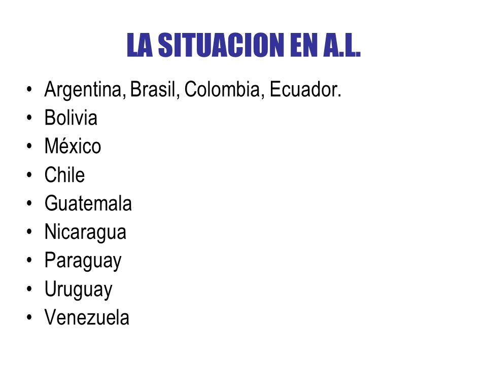 LA SITUACION EN A.L. Argentina, Brasil, Colombia, Ecuador. Bolivia México Chile Guatemala Nicaragua Paraguay Uruguay Venezuela