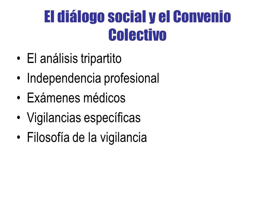 El diálogo social y el Convenio Colectivo El análisis tripartito Independencia profesional Exámenes médicos Vigilancias específicas Filosofía de la vi