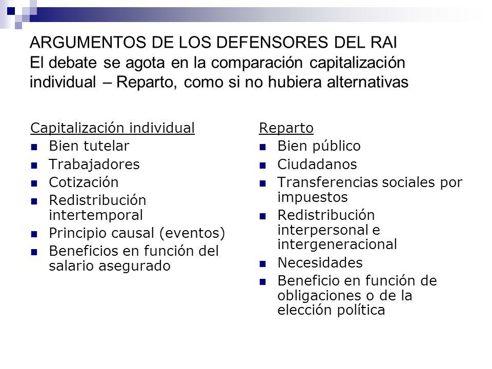 ARGUMENTOS DE LOS DEFENSORES DEL RAI El debate se agota en la comparación capitalización individual – Reparto, como si no hubiera alternativas Capital