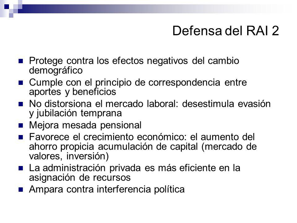 Defensa del RAI 2 Protege contra los efectos negativos del cambio demográfico Cumple con el principio de correspondencia entre aportes y beneficios No