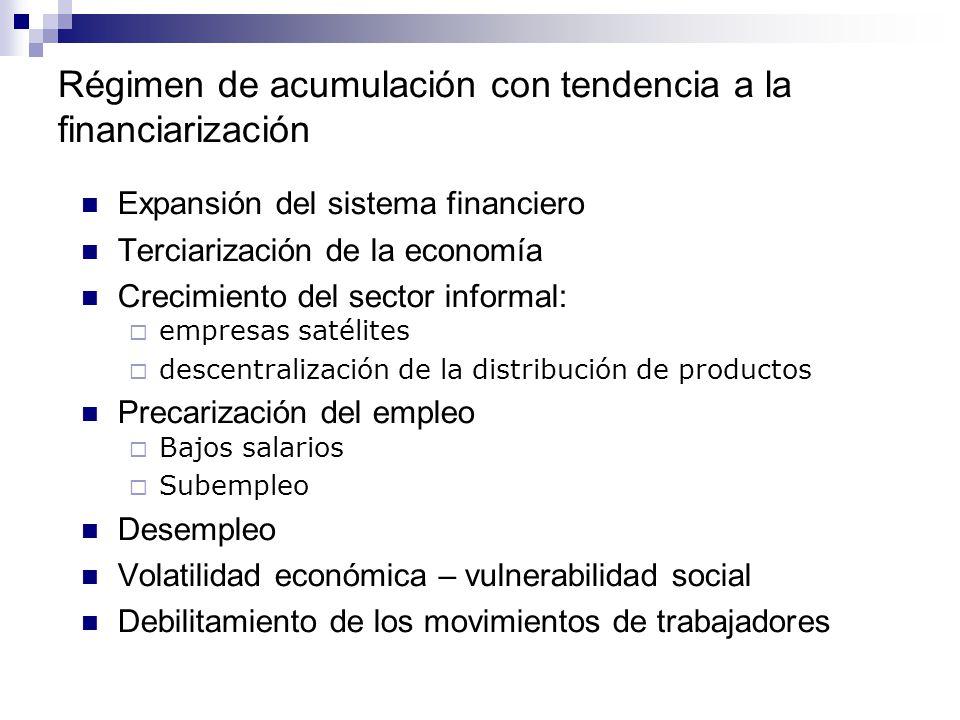 Régimen de acumulación con tendencia a la financiarización Expansión del sistema financiero Terciarización de la economía Crecimiento del sector infor