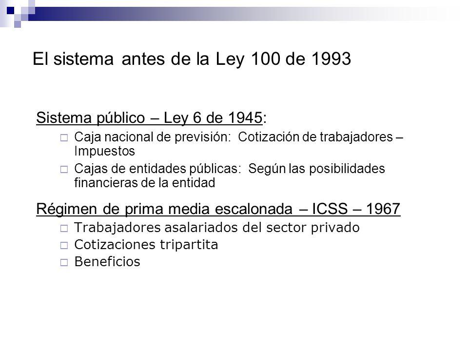 El sistema antes de la Ley 100 de 1993 Sistema público – Ley 6 de 1945: Caja nacional de previsión: Cotización de trabajadores – Impuestos Cajas de en