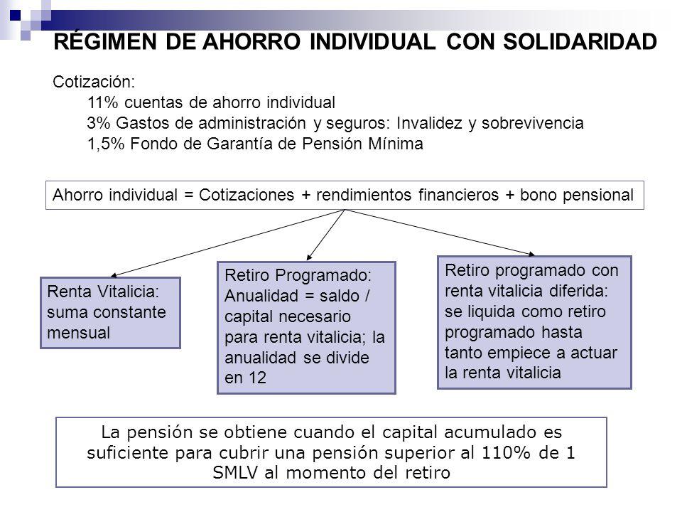 La pensión se obtiene cuando el capital acumulado es suficiente para cubrir una pensión superior al 110% de 1 SMLV al momento del retiro RÉGIMEN DE AH