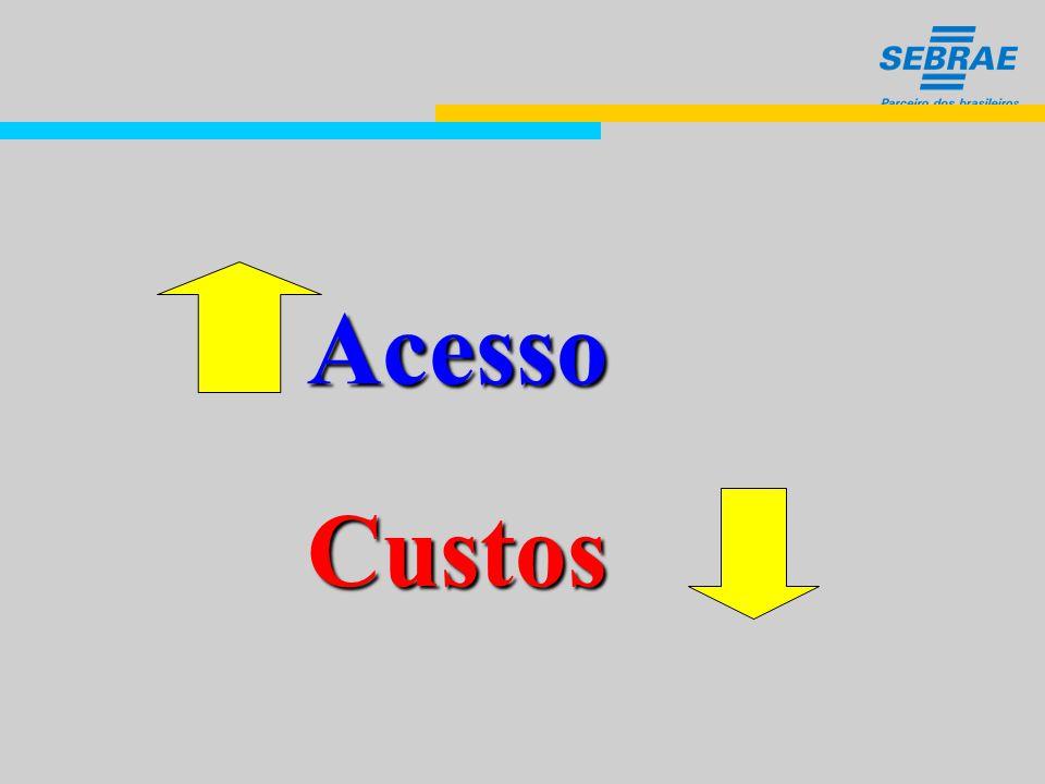 PRODUCTOS Y SERVICIOS MICROFINANZAS Microcrédito Cooperativismo de Crédito FONDOS Y PROYECTOS ESPECIALES Capital de Riesgo Programa de Garantía de Crédito Fondo de Aval y S.G.S.