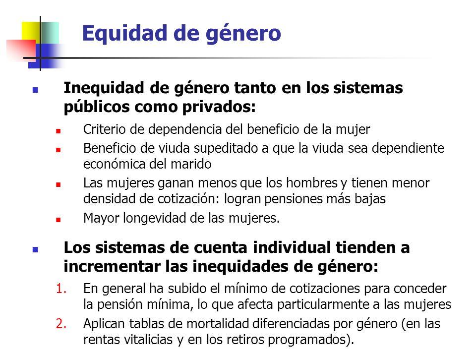 Equidad de género Inequidad de género tanto en los sistemas públicos como privados: Criterio de dependencia del beneficio de la mujer Beneficio de viu