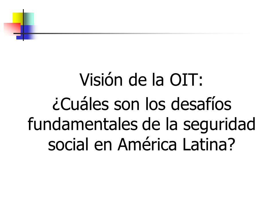 Visión de la OIT: ¿Cuáles son los desafíos fundamentales de la seguridad social en América Latina?
