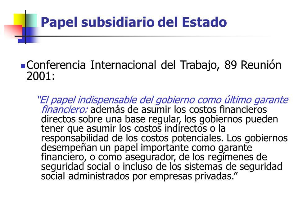 Papel subsidiario del Estado Conferencia Internacional del Trabajo, 89 Reunión 2001: El papel indispensable del gobierno como último garante financier