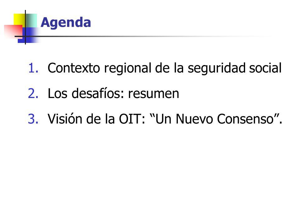 Contexto regional de la seguridad social