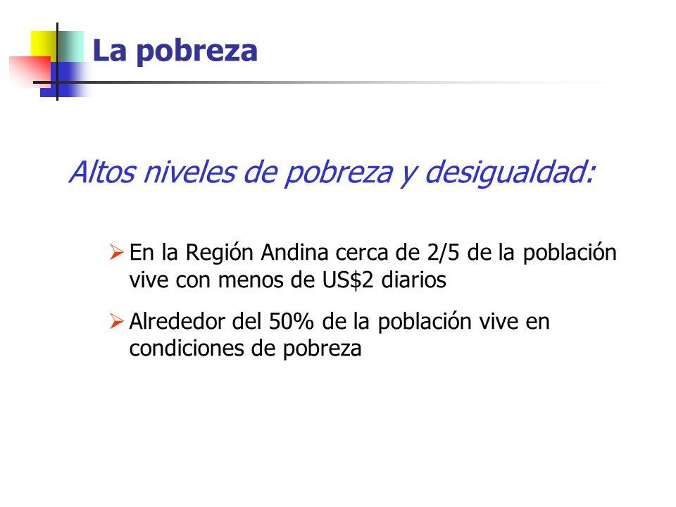 La pobreza Altos niveles de pobreza y desigualdad: En la Región Andina cerca de 2/5 de la población vive con menos de US$2 diarios Alrededor del 50% d