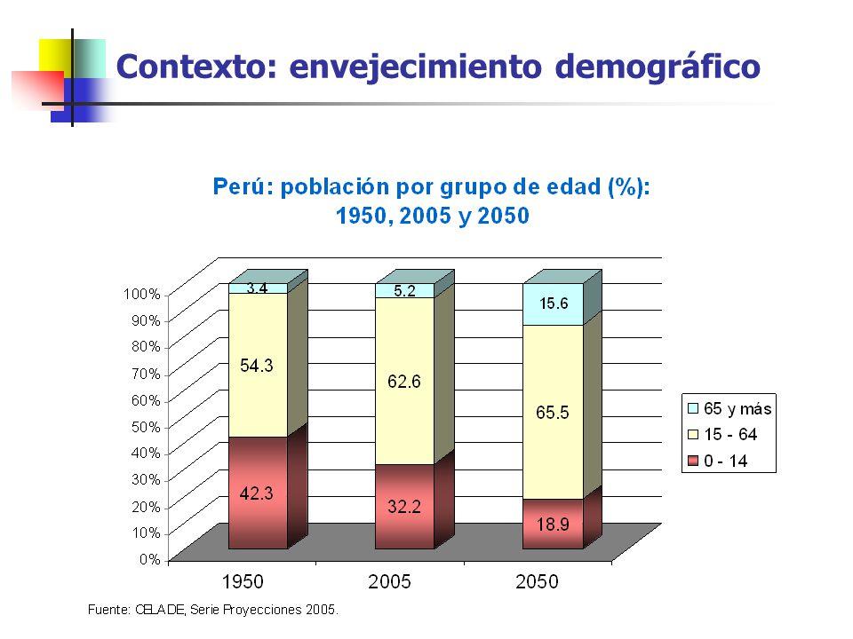 OIT: Estrategias para ampliar la protección social No hay un modelo único: 1.