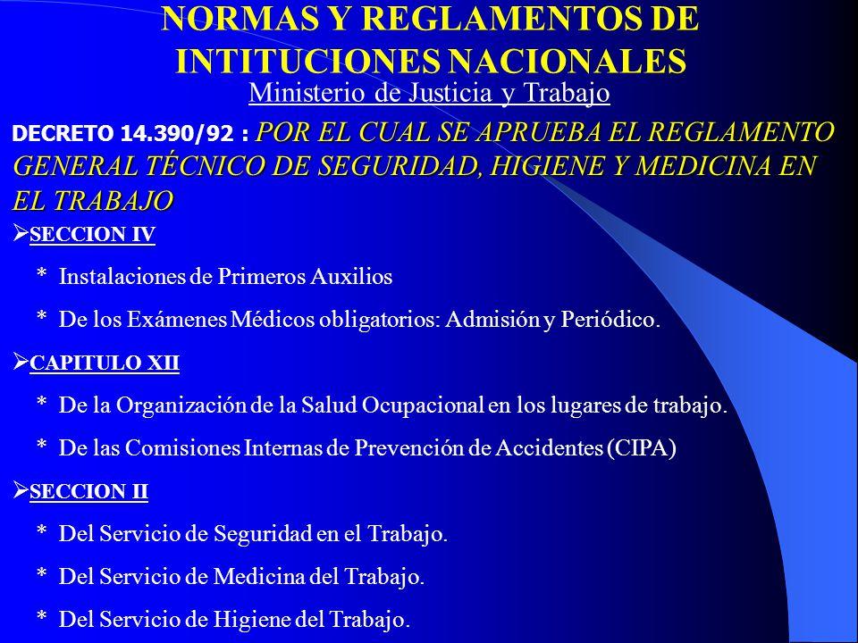 NORMAS Y REGLAMENTOS DE INTITUCIONES NACIONALES POR EL CUAL SE APRUEBA EL REGLAMENTO GENERAL TÉCNICO DE SEGURIDAD, HIGIENE Y MEDICINA EN EL TRABAJO DECRETO 14.390/92 : POR EL CUAL SE APRUEBA EL REGLAMENTO GENERAL TÉCNICO DE SEGURIDAD, HIGIENE Y MEDICINA EN EL TRABAJO SECCION IV * Instalaciones de Primeros Auxilios * De los Exámenes Médicos obligatorios: Admisión y Periódico.